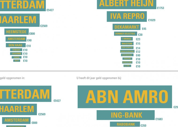 infographic jaaroverzicht internetbankieren  u2013 geert piek